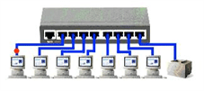 https://www.mtronica.com/image/cctv_tec/switch.png